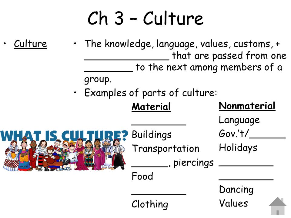 Unit 2: Culture and Social Structures