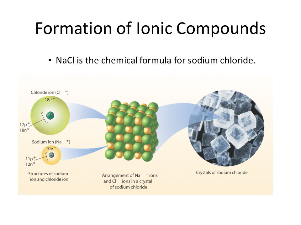 is nacl any compound
