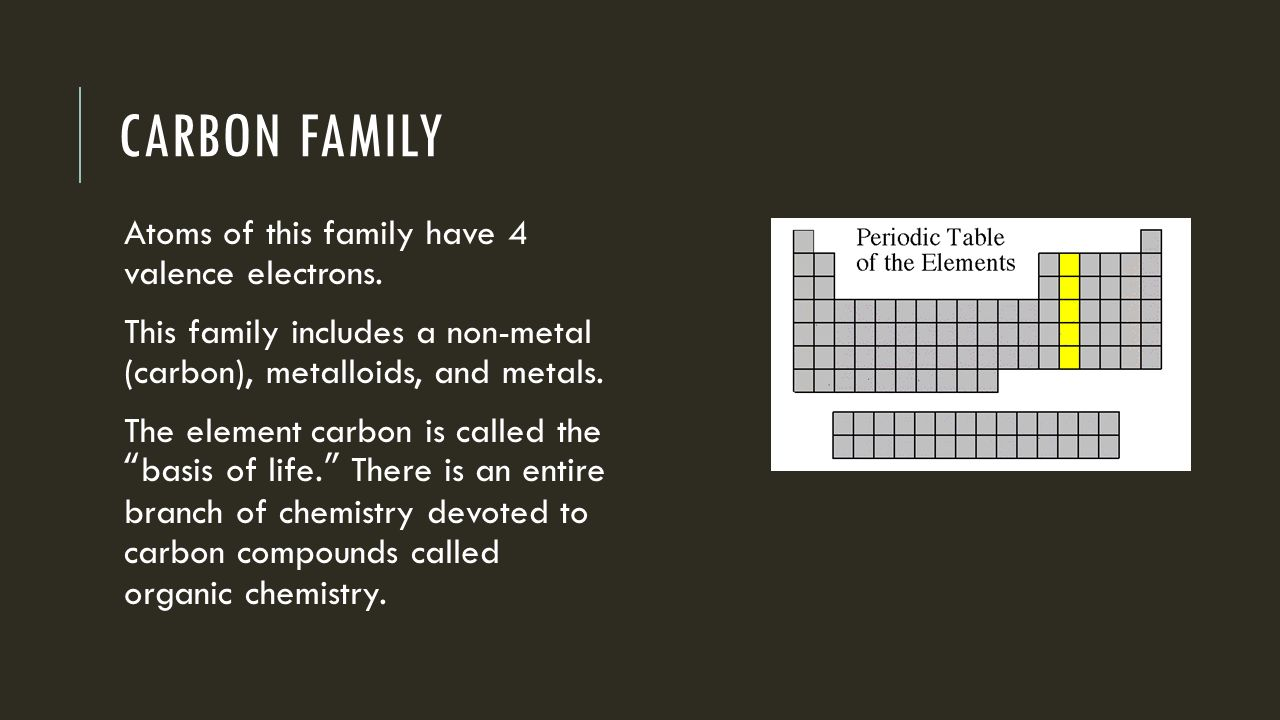 The periodic table shinelle barretto a3 ppt video online download 20 carbon gamestrikefo Choice Image