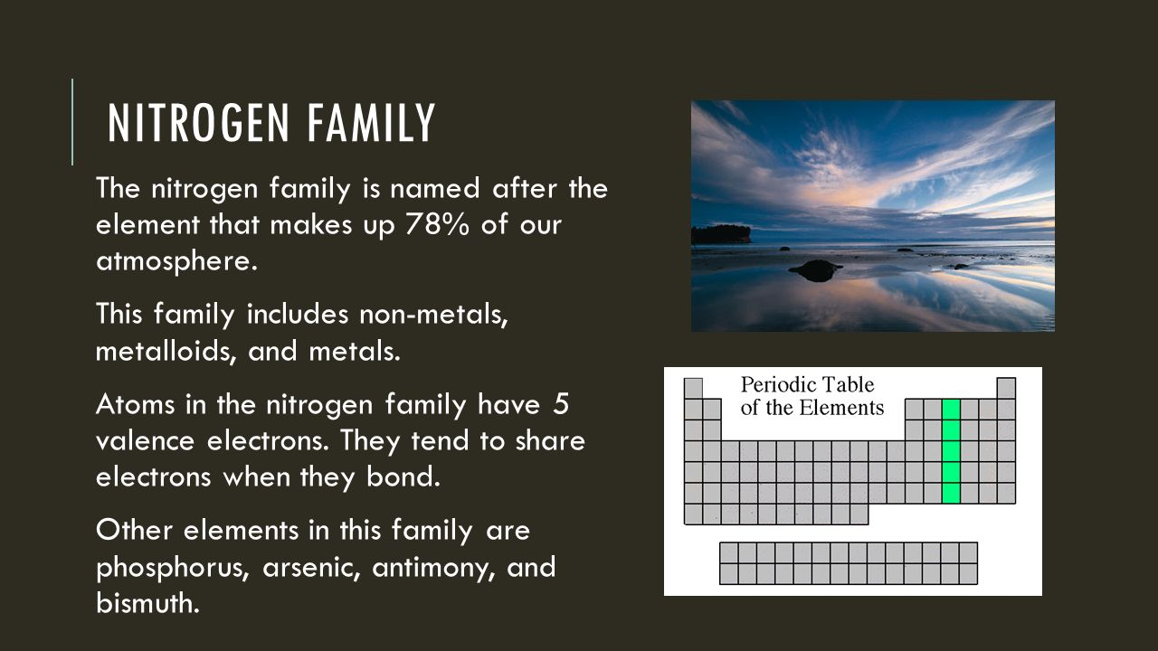 chemistry nitrogen family The elements nitrogen, phosphorus, arsenic, antimony and bismuth are referred to as the nitrogen family of element and occupy group v-a in the periodic table the nitrogen family periodic table is shown below nitrogen and phosphorus are non metals, arsenic is a semi metal or non metal, antimony and bismuth are metals.