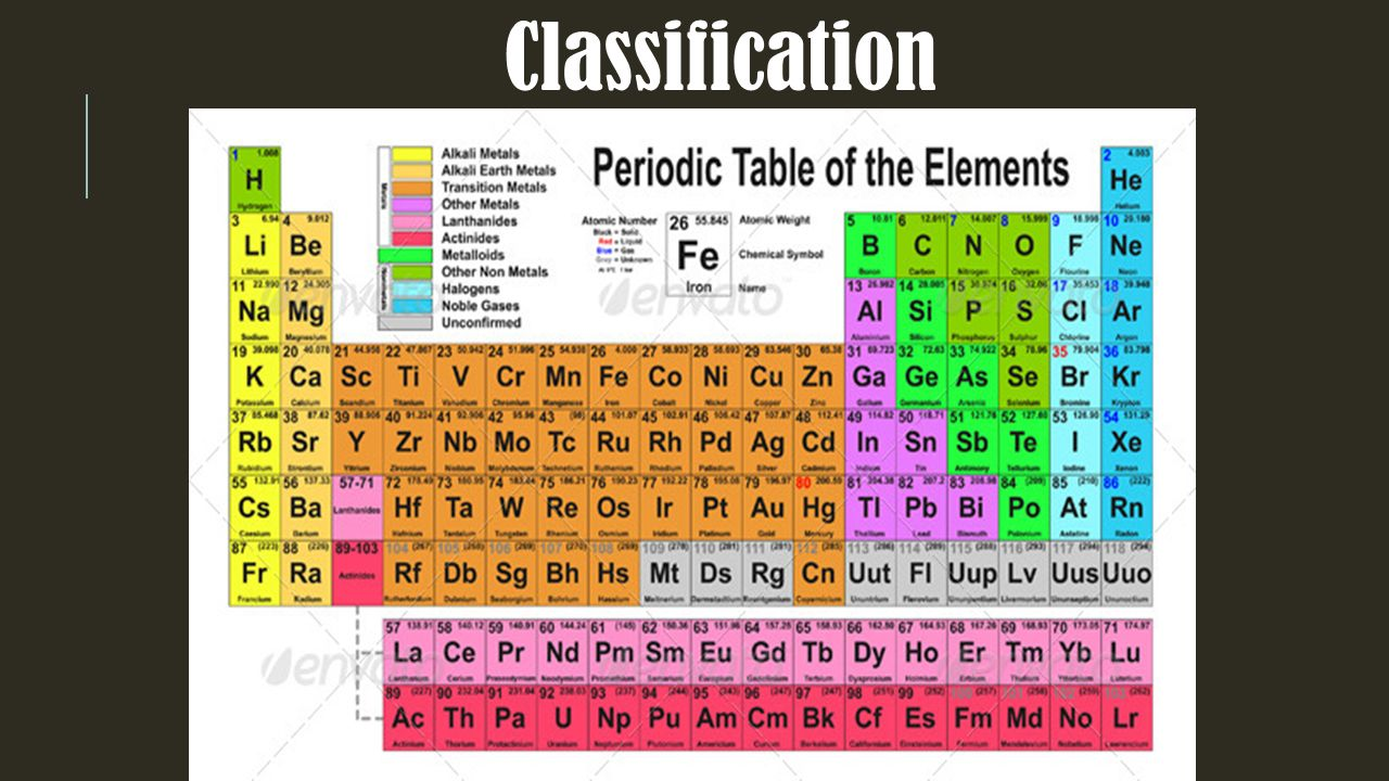 The periodic table shinelle barretto a3 ppt video online download 3 classification urtaz Gallery