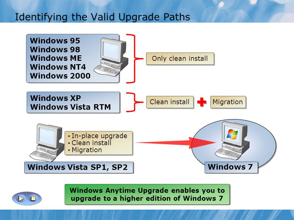 upgrade from windows vista to windows 7 clean install