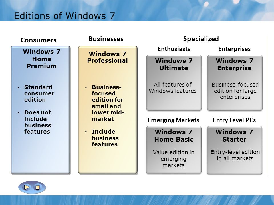 how to create a domain in windows 7 home premium