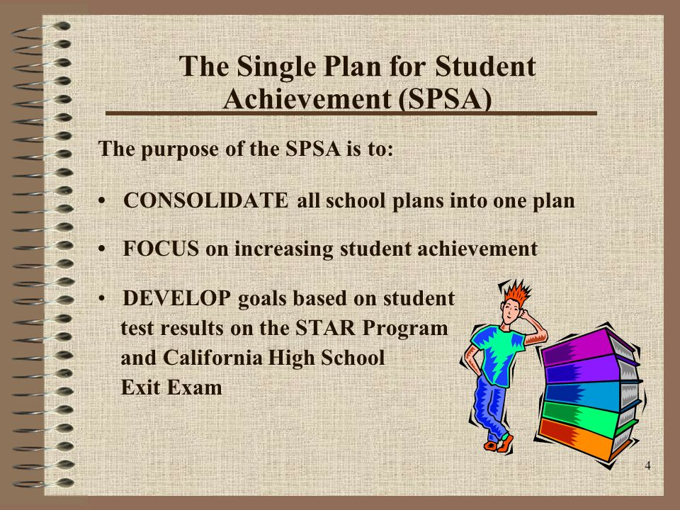 how to write a single plan for student achievement program