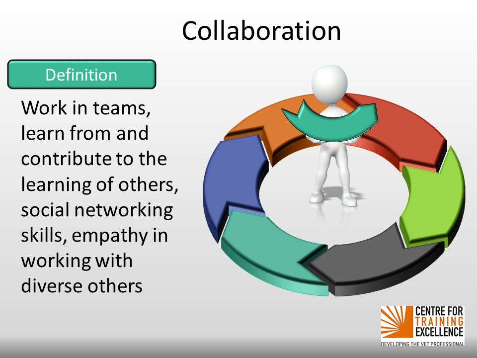 Collaborative Teaching Definition ~ Academic leadership workshop cs for the education