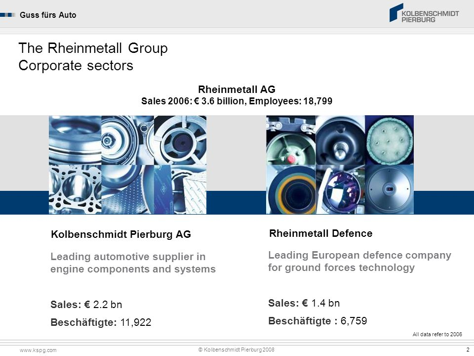The Rheinmetall Group Corporate sectors