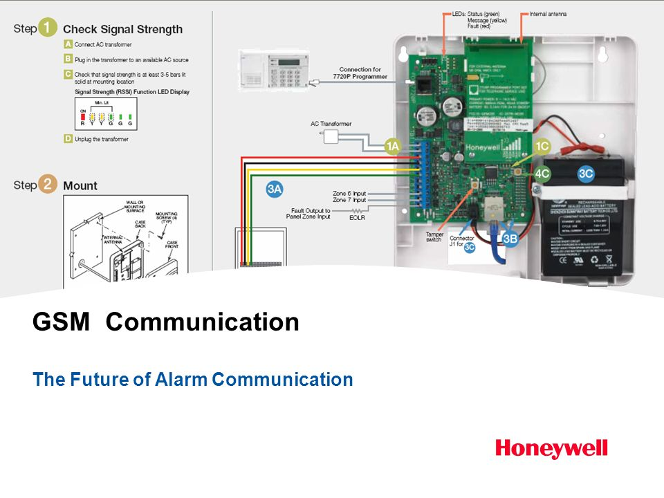 Gsm Munication The Future Of Alarm Ppt Video. 1 Gsm Munication The Future Of Alarm. Wiring. Transformer Wiring Diagram Honeywell Security At Scoala.co