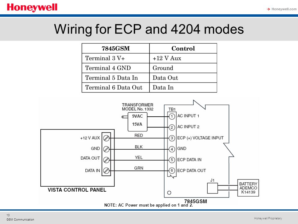 Wiring+for+ECP+and+4204+modes gsm communication the future of alarm communication ppt video  at n-0.co