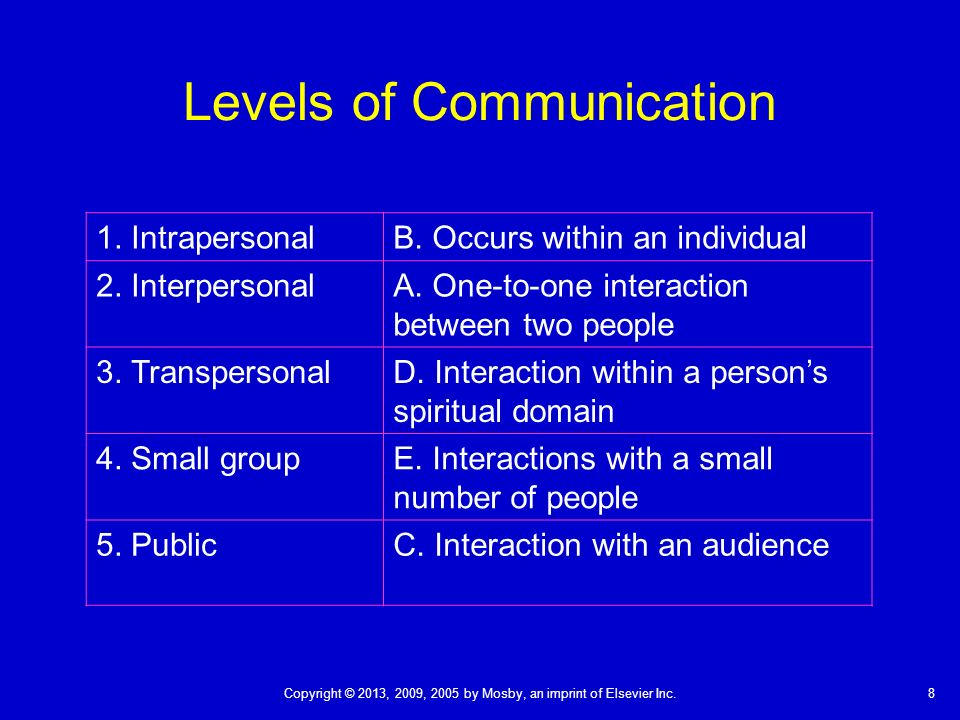 communication and correct answer Public during an outbreak report of the who expert consultation on outbreak  communications  communicable disease surveillance and response  to  provide the right level of assurance for an anxious public when scientific  knowledge.