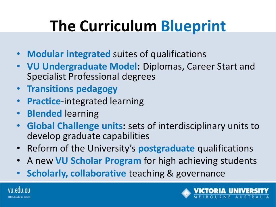 Blueprint curriculum development choice image blueprint blueprint 2 blueprint curriculum development choice image blueprint malvernweather Gallery