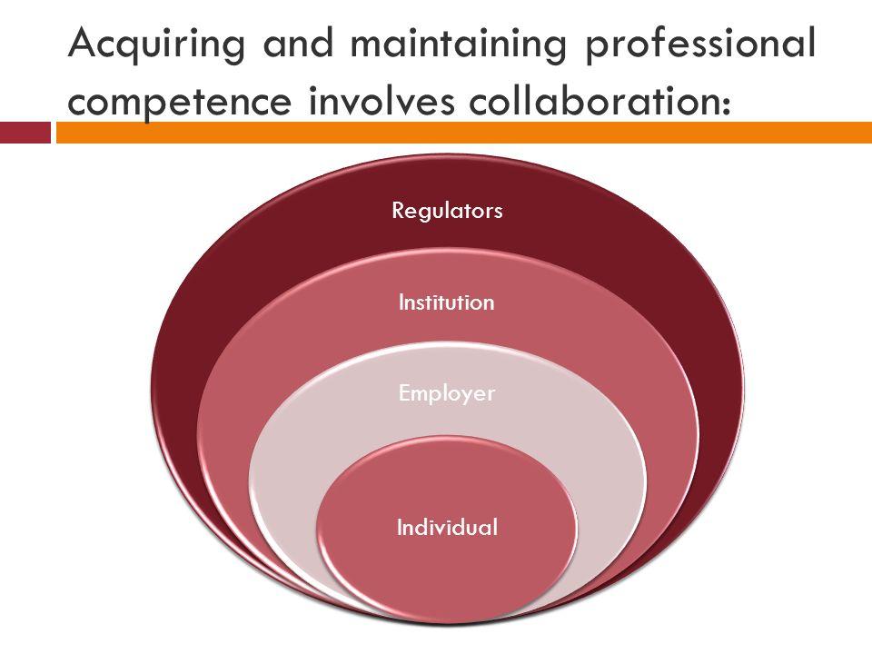 professional competence presentation Perspectives on competence professional codes of ethics on competence have  common  presentation on theme: professional competence and training—.