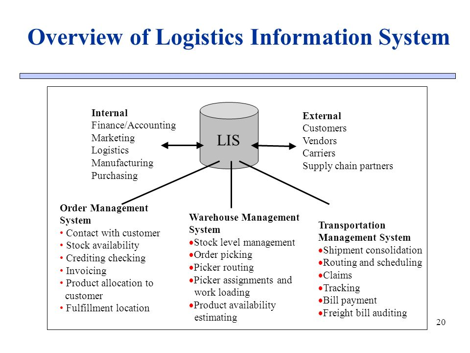 Order Processing Amp Logistics Information Systems Ppt