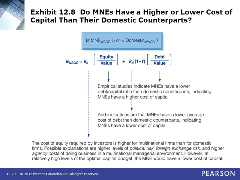 globalizing the cost of capital and 9-204-109 rev: october 23, 2006 mihir desai globalizing the cost of capital and capital budgeting at aes in june 2003, rob venerus, director of the newly created corporate analysis &amp planning group at.