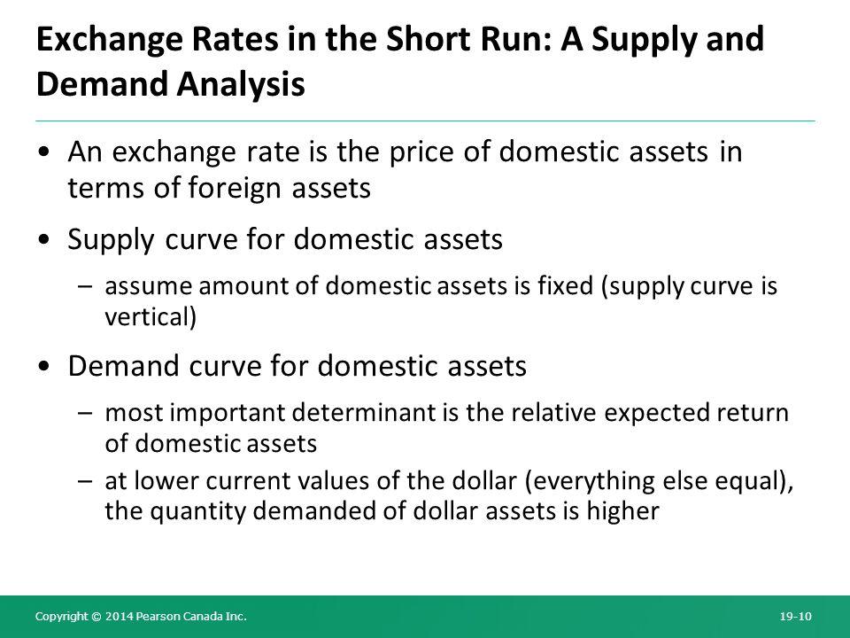 Foreign exchange market analysis