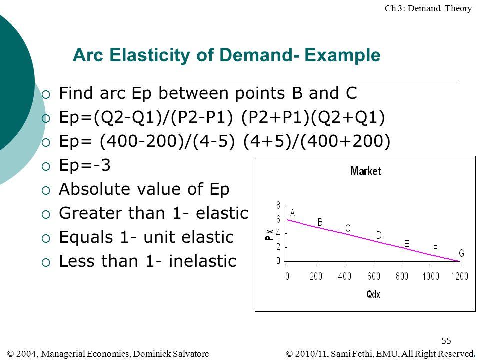 arc elasticity of demand pdf