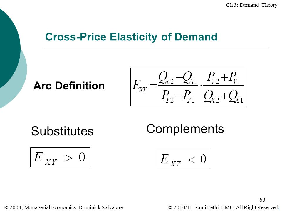 cross elasticity of demand pdf