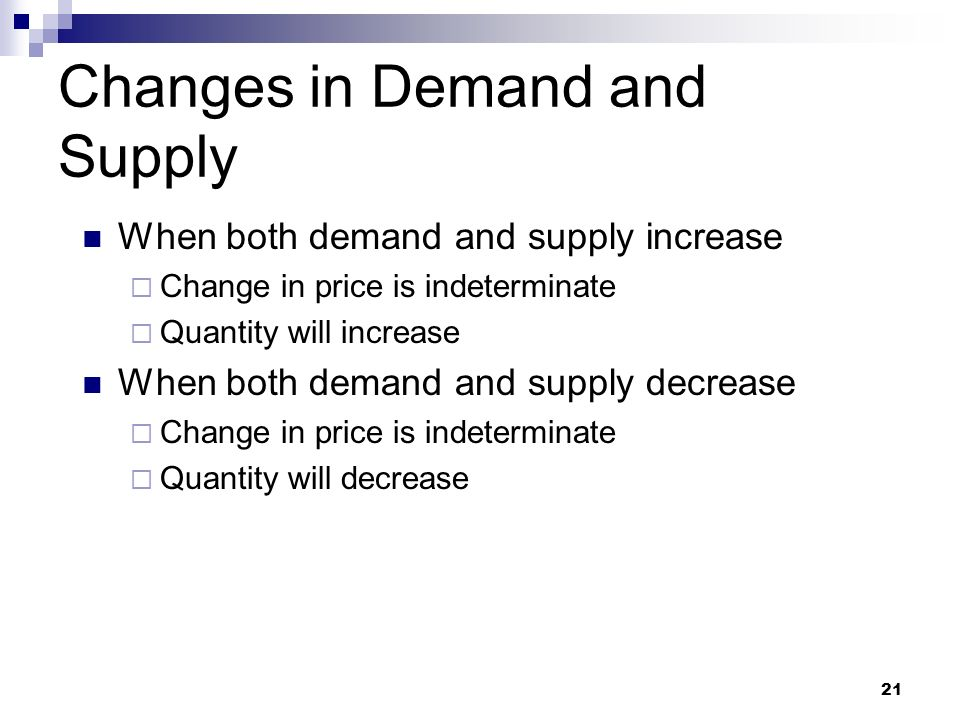 changes in supply and demand Chapter 4: market forces of supply and demand types of markets, supply and demand definitions, market demand, demand curve shifts, income, supply, supply curve shifts, supply and demand together, three steps to analyze equilibrium, shift in demand, movements along curves  a change that places the demand curve up/down from its original.