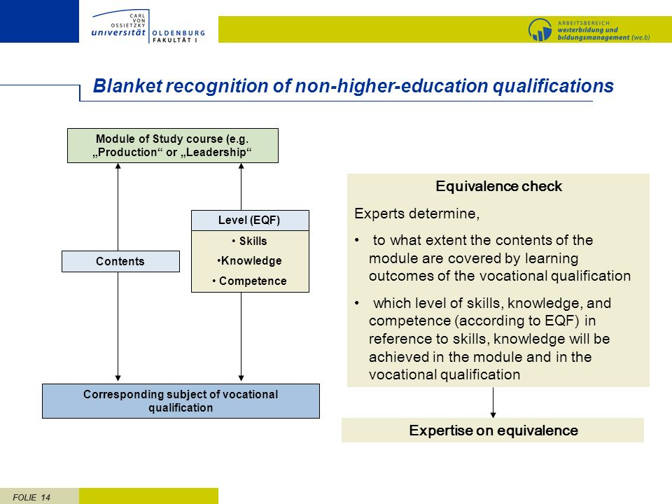Blanket recognition of non-higher-education qualifications
