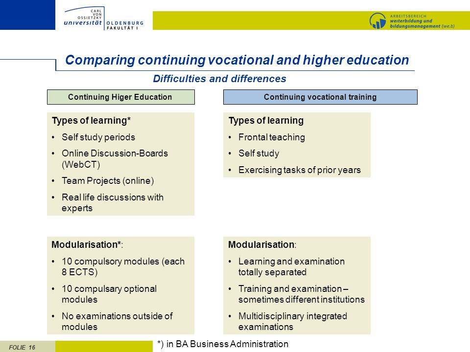 Comparing continuing vocational and higher education