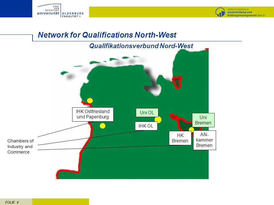 Network for Qualifications North-West