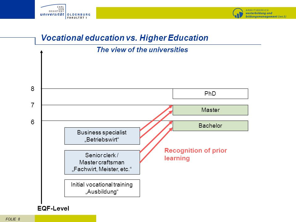 Vocational education vs. Higher Education