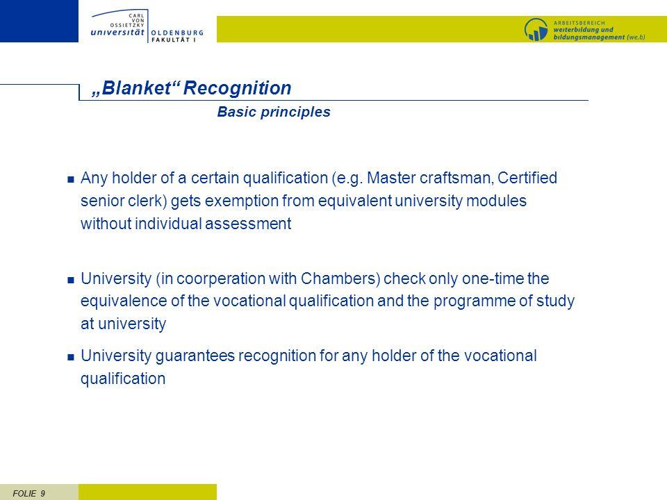 """""""Blanket Recognition"""