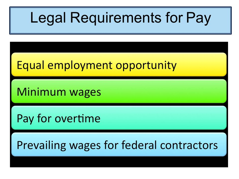 organizational and legal requirements for children A poster is available from eeoc summarizing the requirements of the ada and other federal legal requirements for nondiscrimination for which eeoc has enforcement.