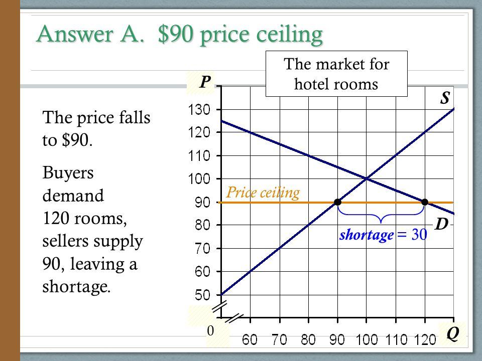principles of microeconomics answers pdf