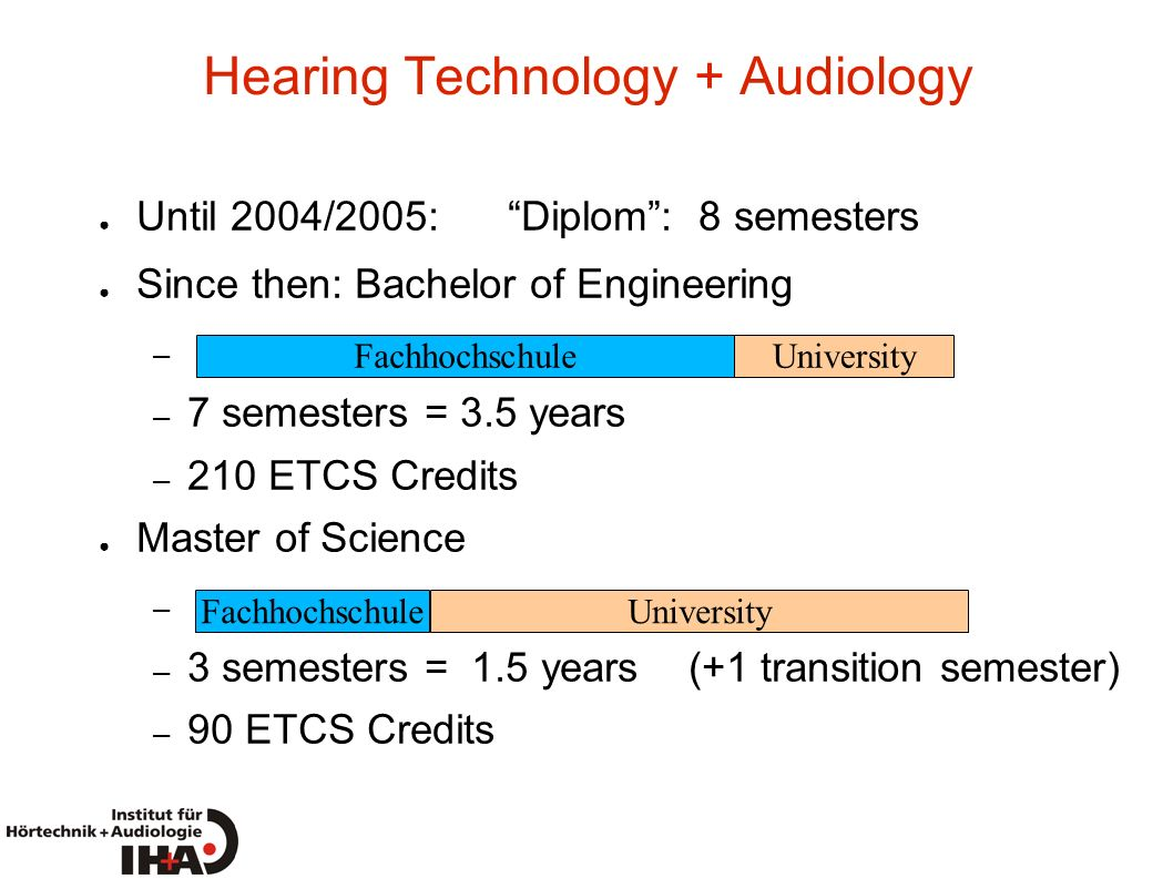 Hearing Technology + Audiology