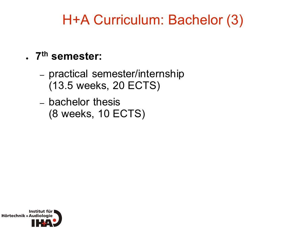 H+A Curriculum: Bachelor (3)