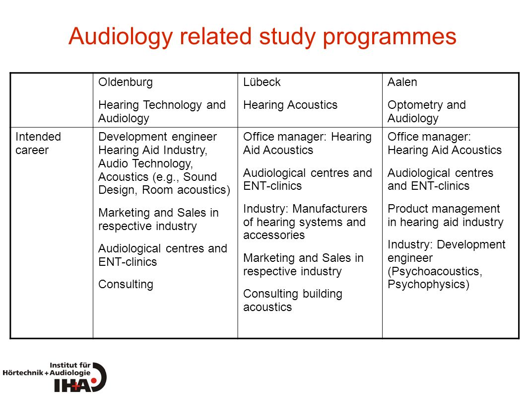 Audiology related study programmes