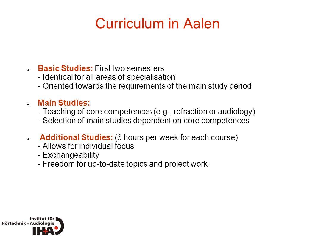 Curriculum in Aalen