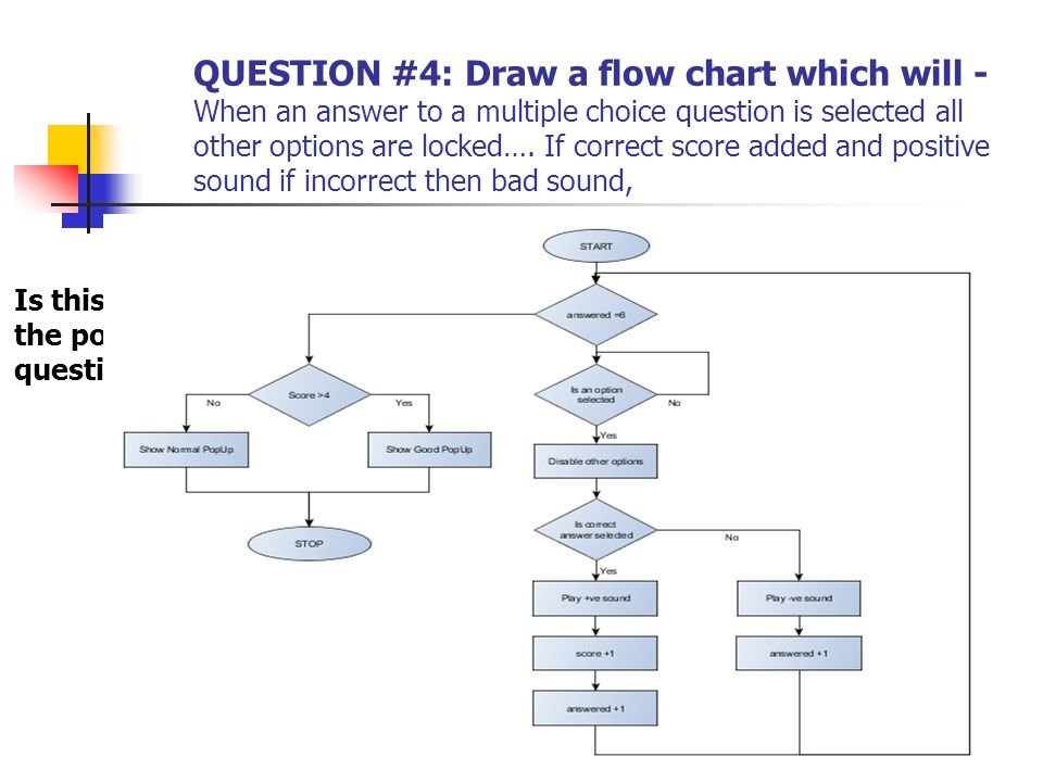 Scribble Drawing Questions : G lecture immp design methodology ppt download