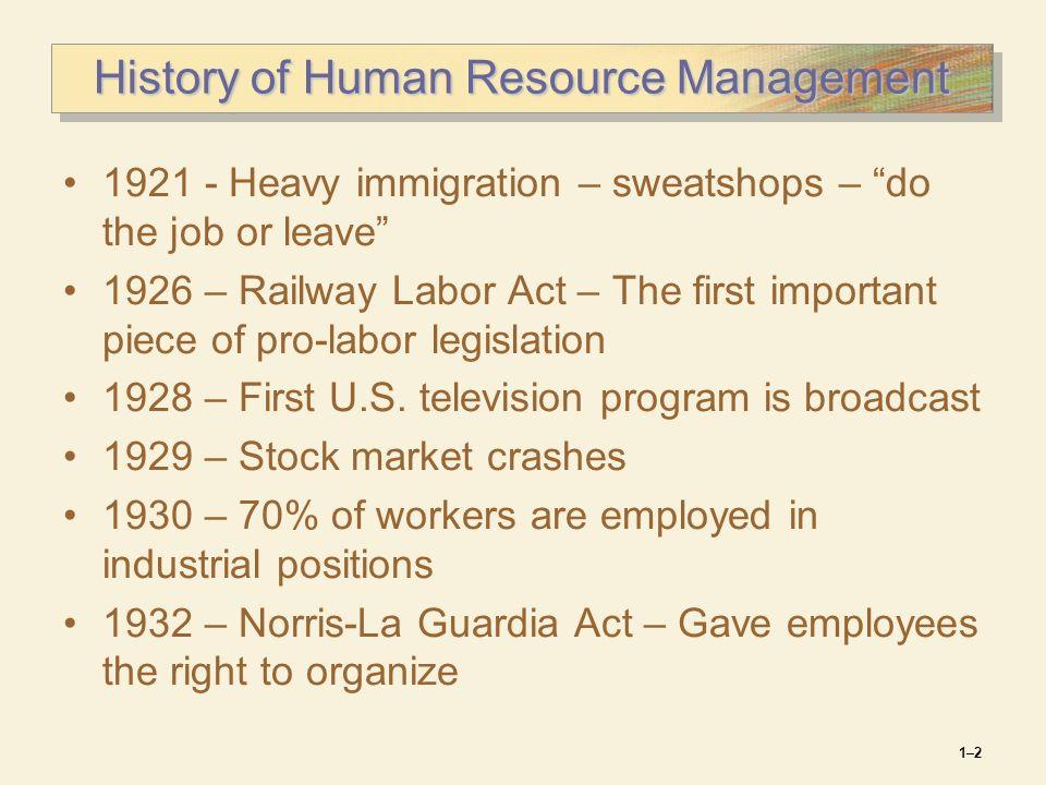 brief history of human resource management Adoption of the declaration of iki-iki waku-waku health and productivity management.