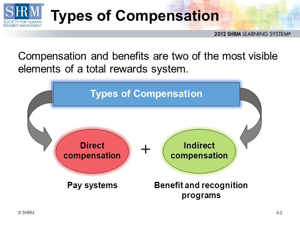 benefit and compensation system google Salary structures are an important component of effective compensation programs and help ensure that pay levels for groups of jobs are competitive externally and equitable internally a well .
