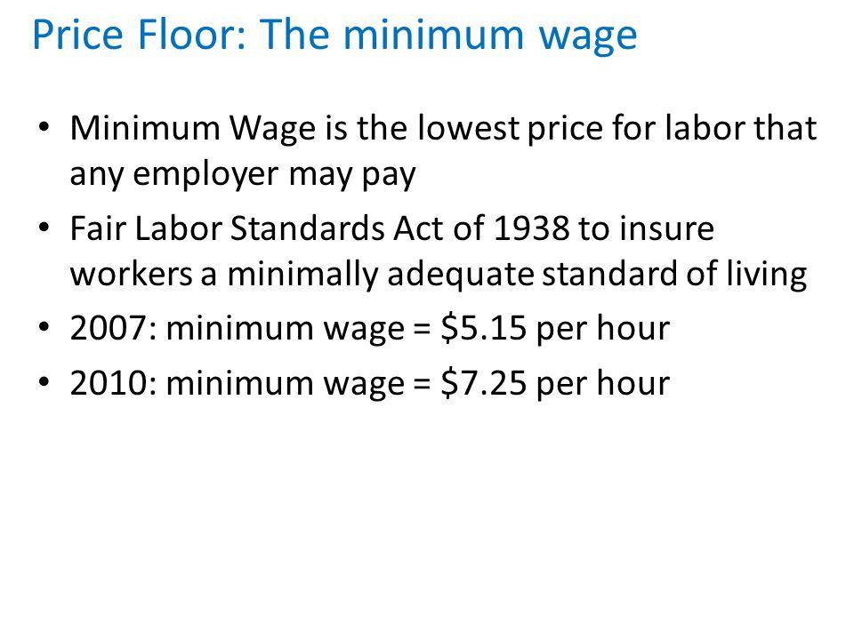 14 Price Floor: The Minimum Wage