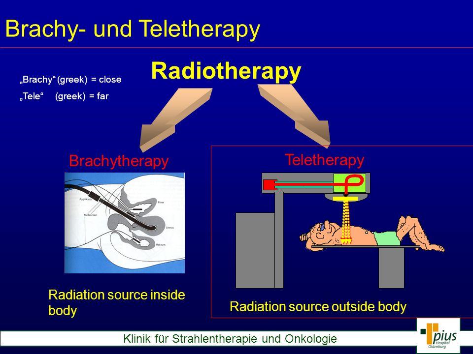 Brachy- und Teletherapy