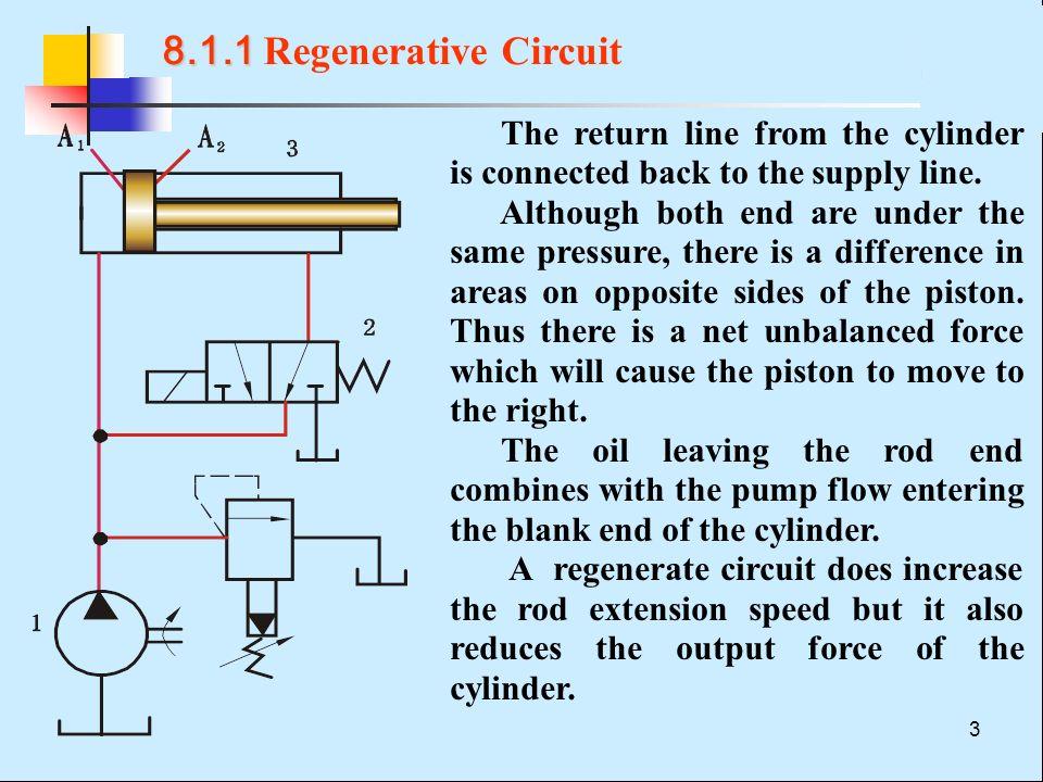 Basic hydraulic circuit diagram ppt wiring library chapter 8 basic hydraulic circuit ppt video online download rh slideplayer com hydraulic valve diagrams basic hydraulic circuit schematic of a cylinder cheapraybanclubmaster Choice Image