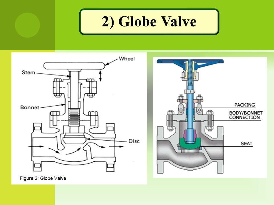 2) Globe Valve