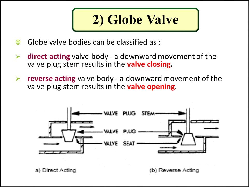 2) Globe Valve Globe valve bodies can be classified as :