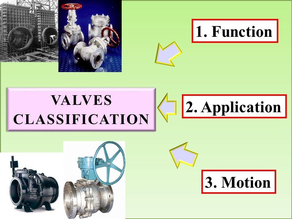 VALVES CLASSIFICATION