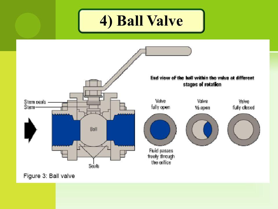 4) Ball Valve