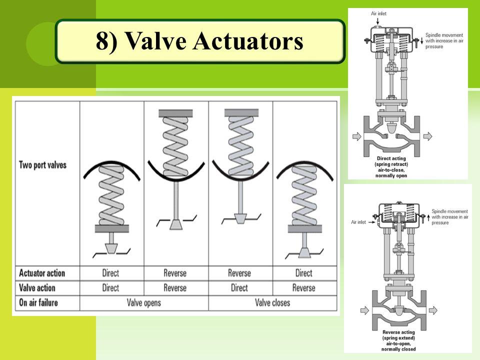 8) Valve Actuators