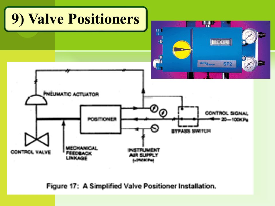 9) Valve Positioners