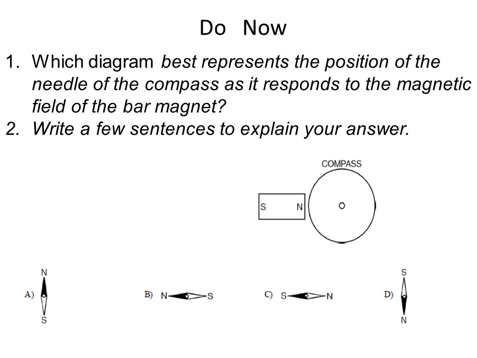 Do+Now+Which+diagram+best+represents+the+position+of+the+needle+of+the+compass+as+it+responds+to+the+magnetic+field+of+the+bar+magnet do now write a few sentences to describe the characteristics of the diagram below represents a wire conductor rs positioned perpendicular at crackthecode.co