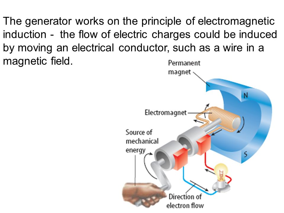 The+generator+works+on+the+principle+of+electromagnetic+induction+ +the+flow+of+electric+charges+could+be+induced+by+moving+an+electrical+conductor%2C+such+as+a+wire+in+a+magnetic+field. do now write a few sentences to describe the characteristics of the diagram below represents a wire conductor rs positioned perpendicular at crackthecode.co