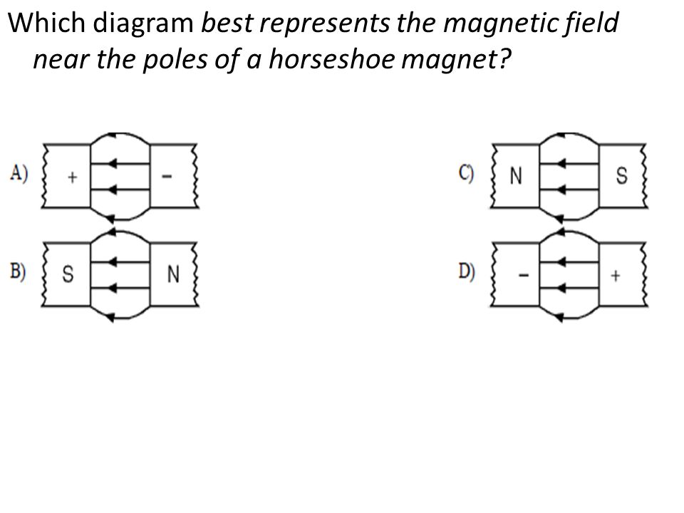 Which+diagram+best+represents+the+magnetic+field+near+the+poles+of+a+horseshoe+magnet do now write a few sentences to describe the characteristics of the diagram below represents a wire conductor rs positioned perpendicular at crackthecode.co