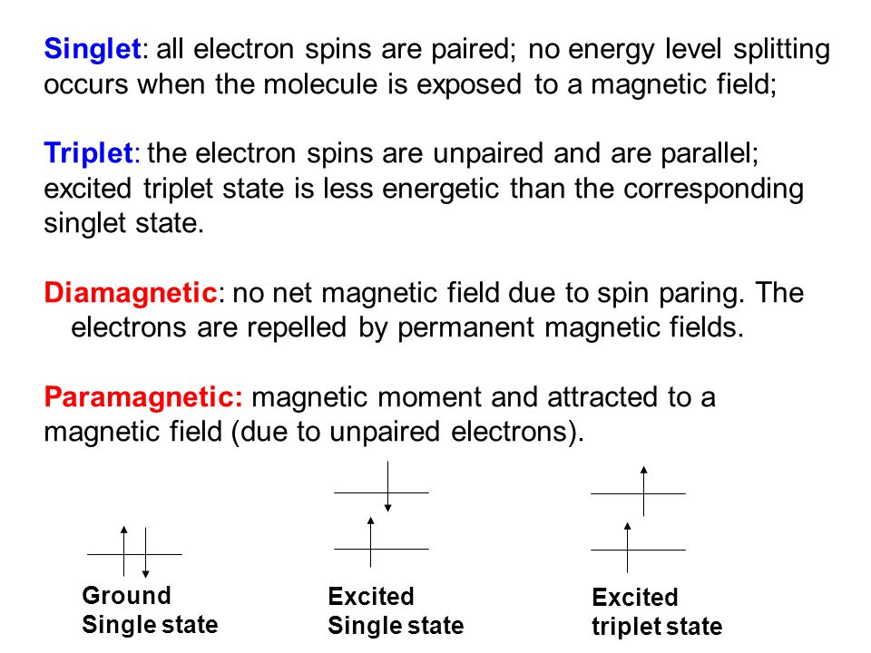Diamagnetic: no net magnetic field due to spin paring. The