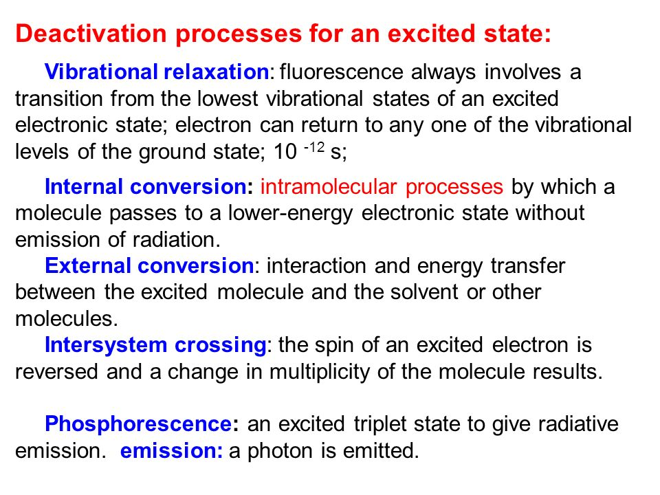Deactivation processes for an excited state: