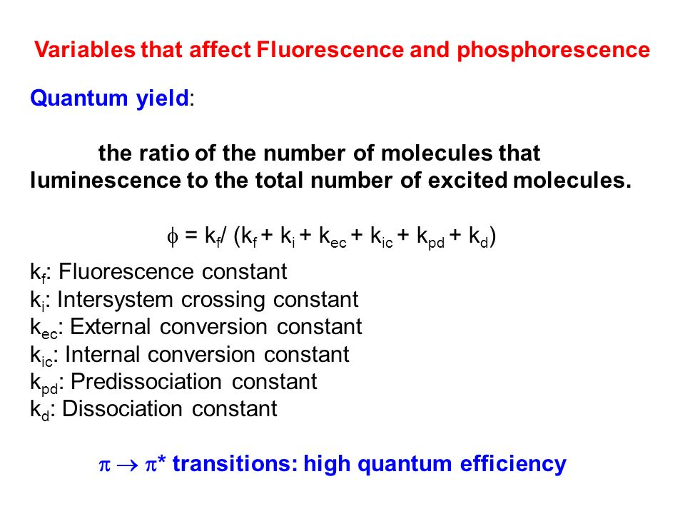 Variables that affect Fluorescence and phosphorescence